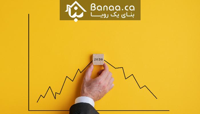 فروش و قیمت خانهها در کدام مناطق شهر تورنتو در یک ماه کرونا بیشتر کاهش یافته است؟