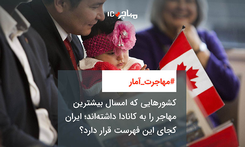 Photo of کشورهایی که امسال بیشترین مهاجر را به کانادا داشتهاند؛ ایران کجای این فهرست قرار دارد؟