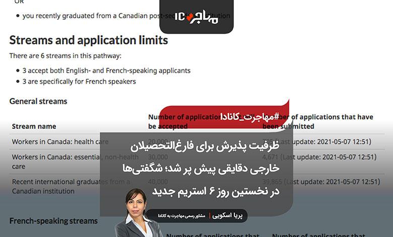 ظرفیت پذیرش برای فارغالتحصیلان خارجی دقایقی پیش پر شد؛ شگفتیها در نخستین روز ۶ استریم جدید مهاجرتی